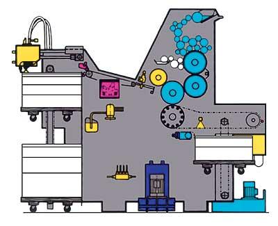 листовой печатной машины