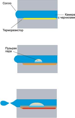 Схема пьезоэлектрической