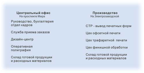Заказать билеты на автобус ханты мансийск омск