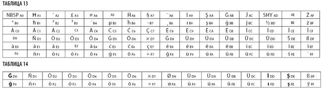 Latin 3
