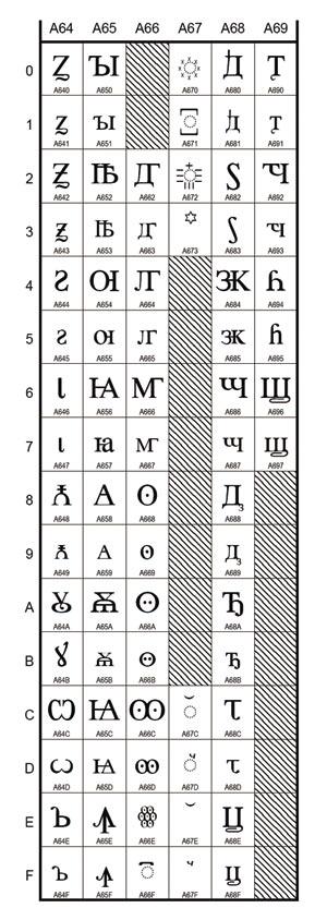 Описание красивый старорусский шрифт