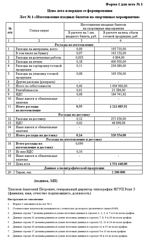 образец заполнения конверта казахстан
