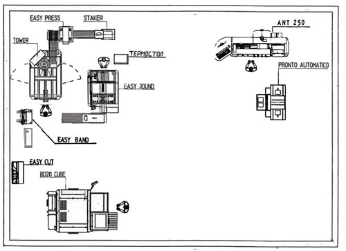 Схема линии на базе Tecnograf