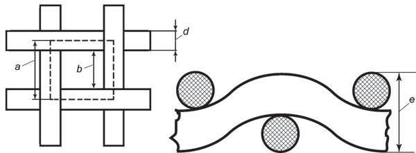 Схема простого ткацкого