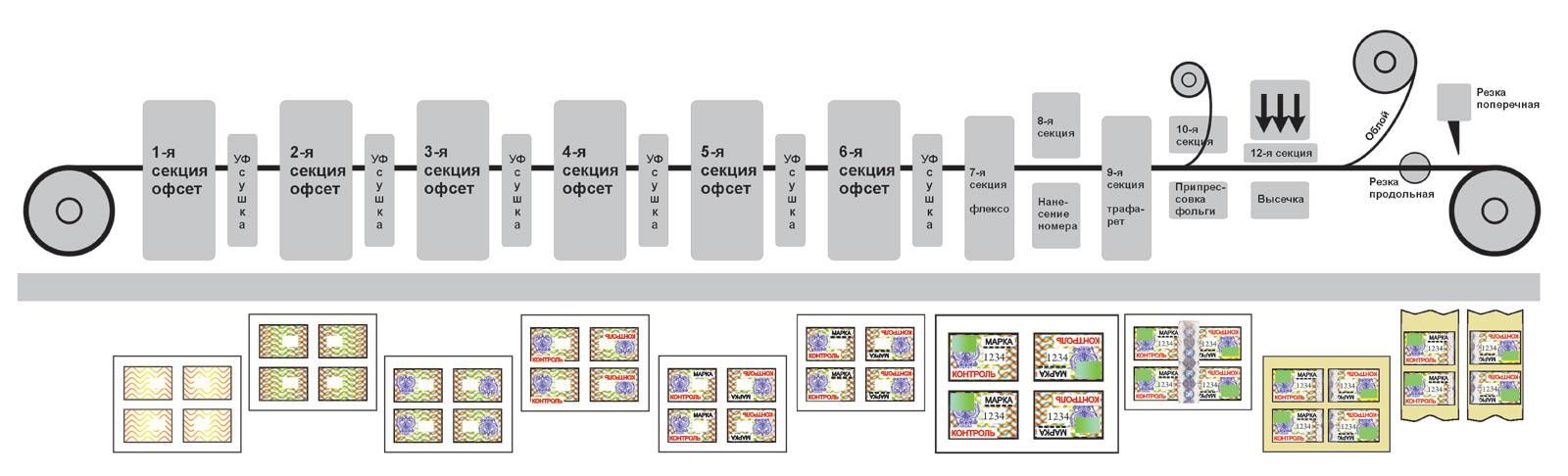 Схема изготовления защитной