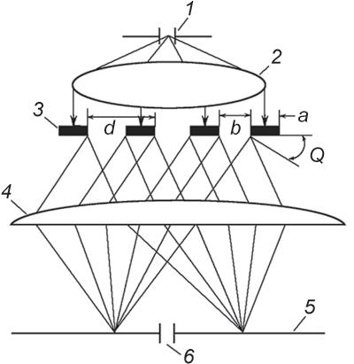 дифракционной решетки: 1
