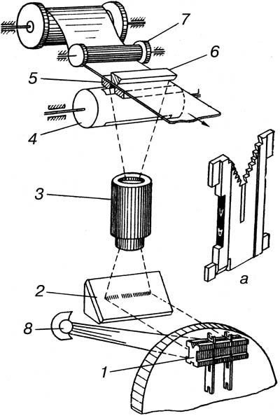 Схема фотоаппарата