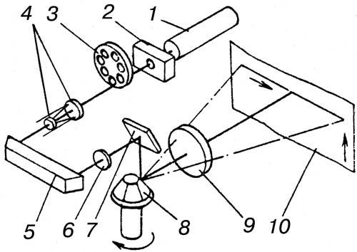 Схема лазерного сканирующего
