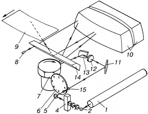 Оптическая схема устройства