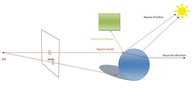 На схеме показан процесс