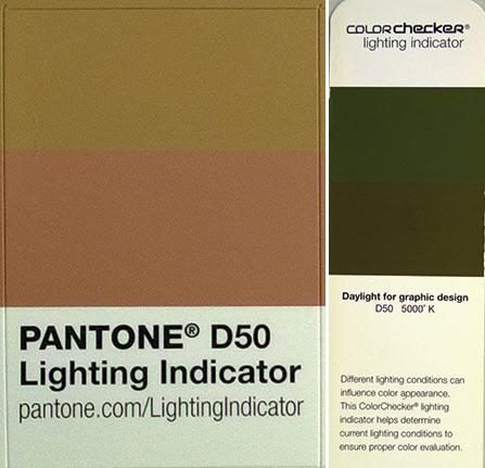 Индикаторы от компании Pantone