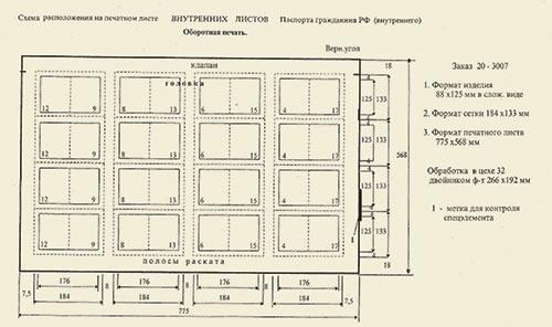 Пример схемы печатного листа