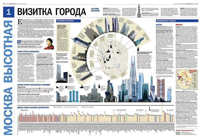 Высшие учебные заведения Екатеринбурга Википедия