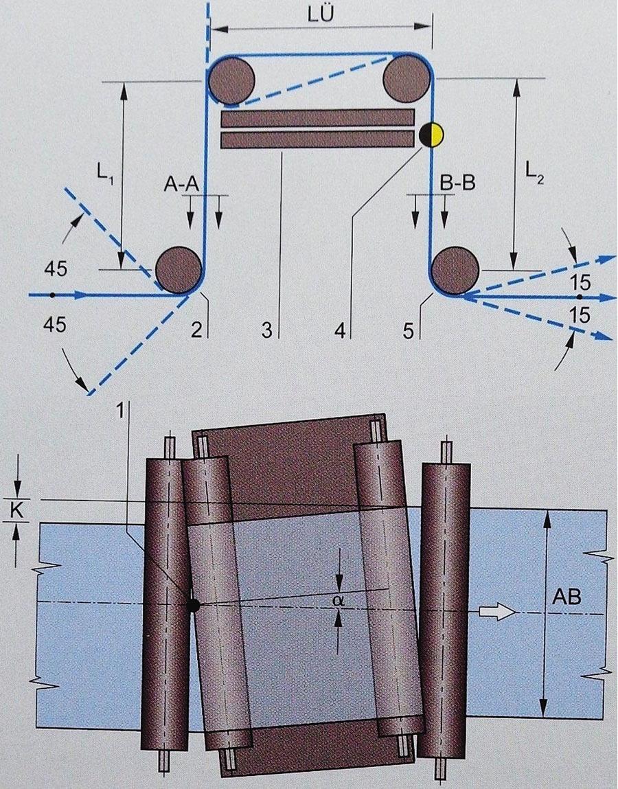 Рис. 9. Схема работы регистрового устройства ELGUIDER